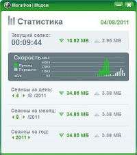 проверка интернет трафика мегафон